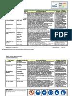 Carpentry Work.PDF