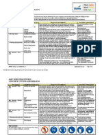Concrete Cutting and Drilling.PDF