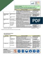 Confined Spaces.PDF