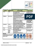 Fertilisers.PDF