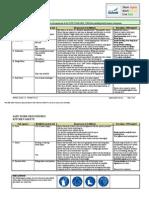 Kitchen Safety.PDF