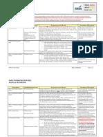 Manual Handling.PDF