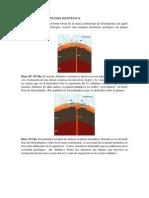 Evolucion de La Pluma Mantelica de Islandia
