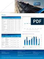 Pune Office Rental Insight- Apr 2015