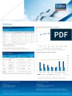 Kolkata Office Rental Insight- Apr 2015