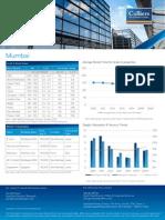 Mumbai Office Rental Insight- Apr 2015