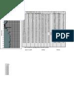 PDG 1 Cu PDM Corelat1