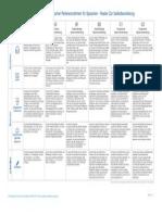 Europass - European Language Levels - Self Assessment Grid Germana