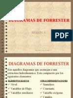 Diagramas Forrester