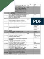 cronograma con fallos y opiniones consultivas de cada tema
