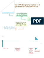 QC Schematic Diagram