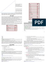 Separata HTML
