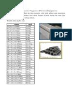 tabel-berat-profil-baja_hollow_strip_dll.pdf