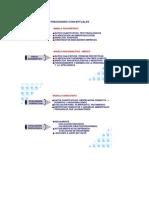 SICOLOGIA Modelos Sicoanalíticos Tests Sicológicos