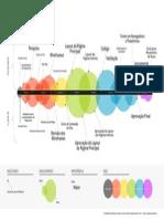 A Website Designed InfographiApresentação institucionalc Portuguese