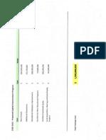 Dallsa ISD 2015 draft Improvement Plan