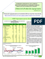 Vbpa_dirección Regional Agraria Loreto