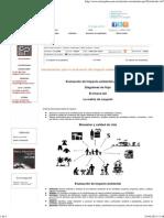 Estrucplan on Line - Articulos