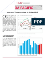 Asia Pacific Forecast