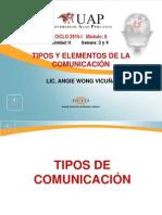 4. Tipos y Elementos de La Comunicación