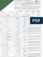 ISO 1101 GeometricTolerances.pdf
