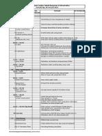 List of Work 20.21.06.15
