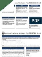 _UL Curriculum - Year 7 Term 1