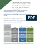 2015 Rates - Sonoma Clean Power (RES-EV)