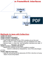 Collections concept in Java