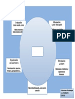 mapa mental justificacion.docx