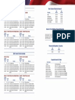 Spilker2012e Tax Rate Schedules