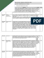 Descripción Cursos Fgt 2 '2014 Definitivo