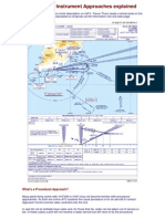Procedural Instrument Approaches Explained