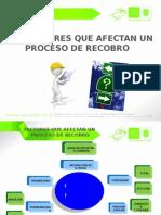 FACTORES QUE AFECTAN UN PROCESO DE RECOBRO.pptx