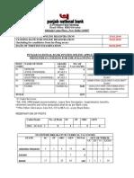PNB recruitment Advt