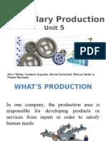 Vocabulary ProductionUnit 5