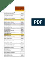Listados Medicos Nacional (Abr 2013) SC1