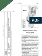 Bebidas espirituosas - Legislacao Portuguesa - 2008/10 - DL nº 199 - QUALI.PT