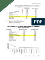 Demanda de 2003 a 2007.pdf