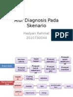 Alur Diagnosis Pada Skenario (PBL Modul 1 Blok Trauma)