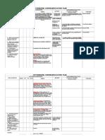 Municipal Convergence Action Plan-MDRRO Burauen