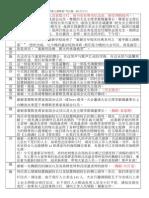 """2014年重新百年校庆庆典系列之""""爱华教义演晚宴""""司仪稿(10月5日)"""