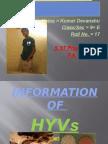 S.st Activity F.a.1 ( HYVs Presentation )