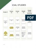 social studies course catalog