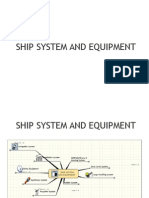 sistem dan perlengkapan pada kapal