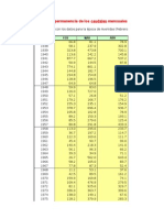 Datos Para Permanencia