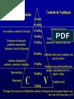 Triangulo de CV