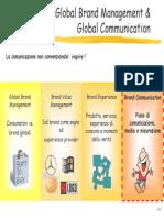 La Comunicazione Non Convenzionale 12