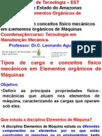 Act 2. Tipos de Carga e Conceitos Fisico Mecanicos Em Elementos Organicos de Maquinas, EST