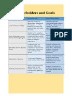 wk6 stakeholders goalschart